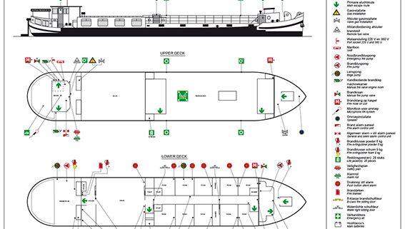 veiligheidsplan schip